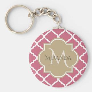 Chic Monogram Rose Pink Tan Quatrefoil and Name Keychain