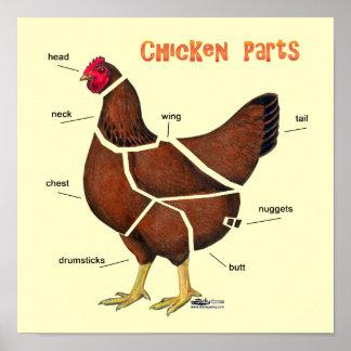 Chicken Parts Poster