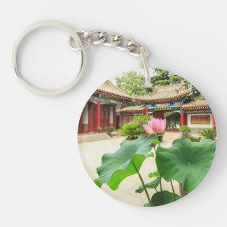 China Pagoda Interior Keychain