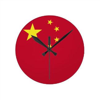 China Round Clock