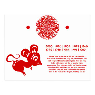 Chinese Astrology Rat Illustration Postcard