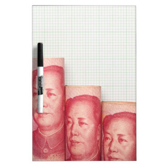 Chinese currency downtrend graph Dry-Erase board