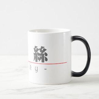 Chinese name for Cathy 20057_3.pdf Magic Mug