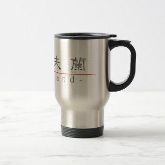 Chinese name for Cleveland 20519_2.pdf Travel Mug