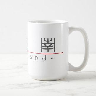 Chinese name for Ferdinand 20583_0.pdf Coffee Mug