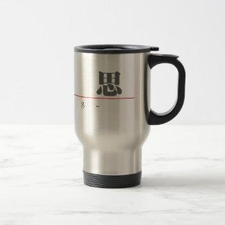Chinese name for Luis 22087_3.pdf Travel Mug