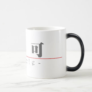 Chinese name for Nicole 20267_3.pdf Magic Mug