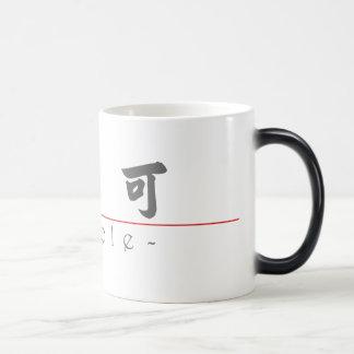 Chinese name for Nicole 20267_4.pdf Magic Mug