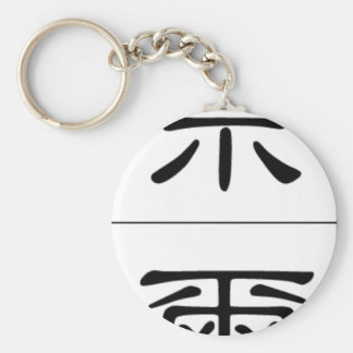 Chinese name for Ronald 20801_2.pdf Basic Round Button Keychain