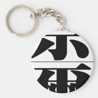 Chinese name for Ronald 20801_3.pdf Basic Round Button Keychain