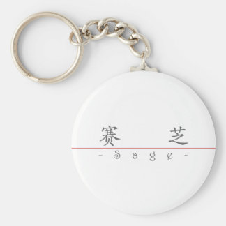 Chinese name for Sage 21460_1.pdf Key Chain