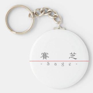 Chinese name for Sage 21460_2.pdf Key Chain