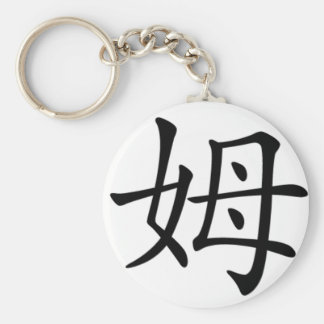Chinese name for Samuel 20809_1.pdf Basic Round Button Keychain