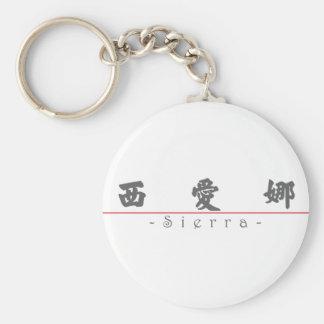 Chinese name for Sierra 21276_4.pdf Keychain