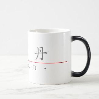 Chinese name for Stan 20821_1.pdf Magic Mug