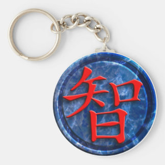 Chinese sign wisdom keychain