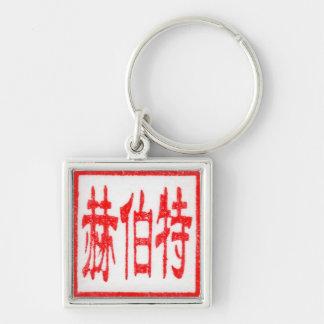 Chinese Stamp Keychain