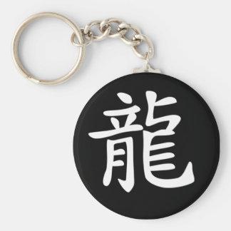Chinese Zodiac - Dragon Keychain