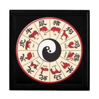 Chinese Zodiac gift box
