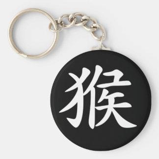 Chinese Zodiac - Monkey Keychain