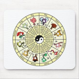 Chinese Zodiac Mouse Pad