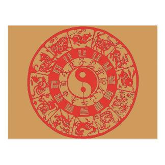 """""""Chinese Zodiac"""" Postcard"""