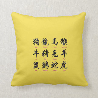 Chinese Zodiac Signs Throw Pillow