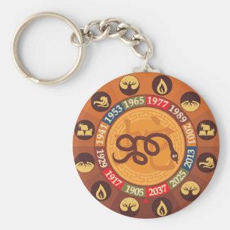 Chinese Zodiac - Snake Keychain