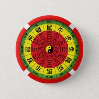 Chinese zodiac wheel button
