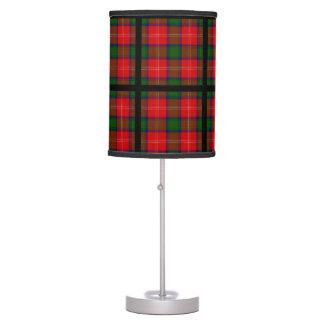 Chisholm Tartan Squares Lamp