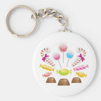 Chocolatec Keychain