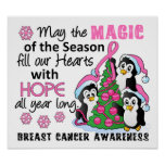 Christmas Penguins Breast Cancer