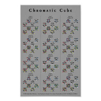 Chromatic Cube Guitar Fingerings Poster