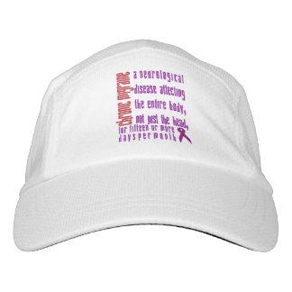 Chronic Migraine - Neurological Disease Hat
