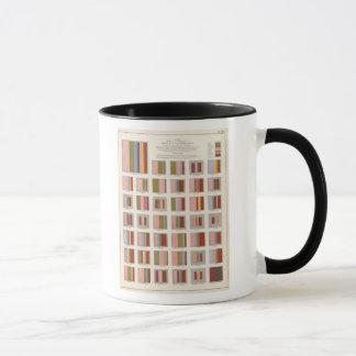 Church Accommodation, Statistical US Lithograph Mug