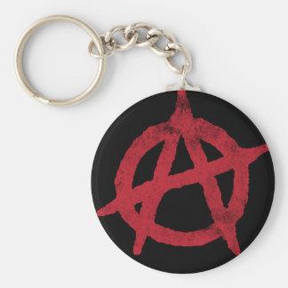 'circle a' anarchy symbol basic round button keychain