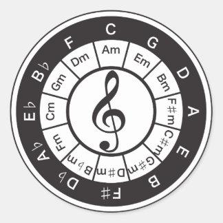 Circle of 5th round sticker