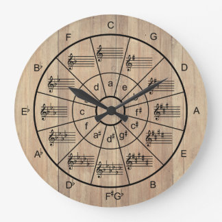 Circle of fifths brown color musicians clock