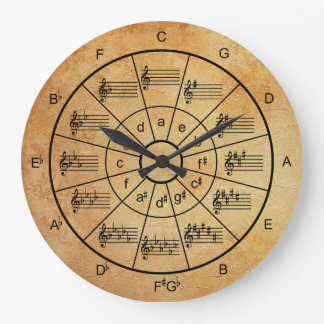 Circle of fifths brown color musicians clocks