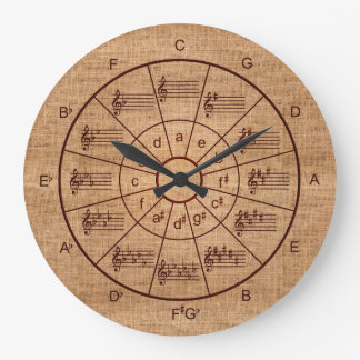 Circle of fifths burlap musicians large clock
