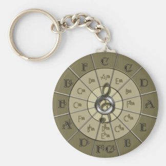 Circle of Fifths Deco Gold Keychains