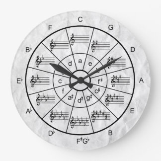Circle of fifths design for musicians clocks