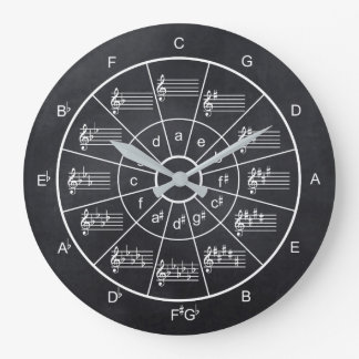 Circle of fifths design for musicians wall clocks