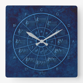 Circle of fifths elegant design for musicians wall clock