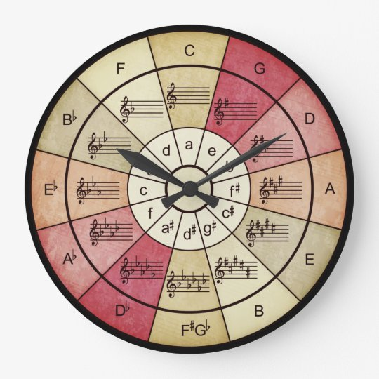Circle of fifths elegant design for musicians wall clocks