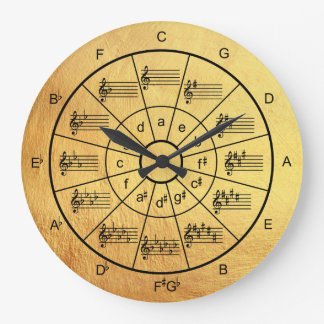 Circle of fifths faux gold musicians wall clocks