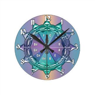 Circle of Fifths Mandala Music Clock