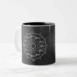 Circle of fifths musicians gift mug