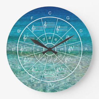 Circle of fifths ocean background musicians large clock