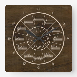 Circle of Fifths on Dark Walnut for Musicians Clock